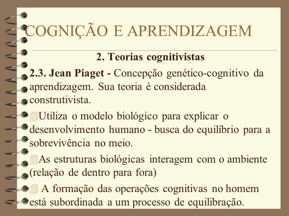 2. Teorias cognitivistas 2.3. Jean Piaget - Concepção genético-cognitivo da aprendizagem. Sua teoria é considerada construtivista. 4 Utiliza o modelo