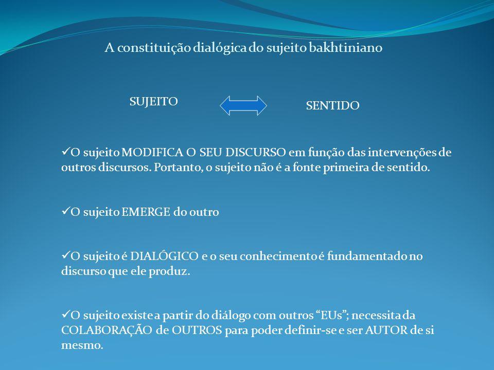 A constituição dialógica do sujeito bakhtiniano SUJEITO SENTIDO O sujeito MODIFICA O SEU DISCURSO em função das intervenções de outros discursos.