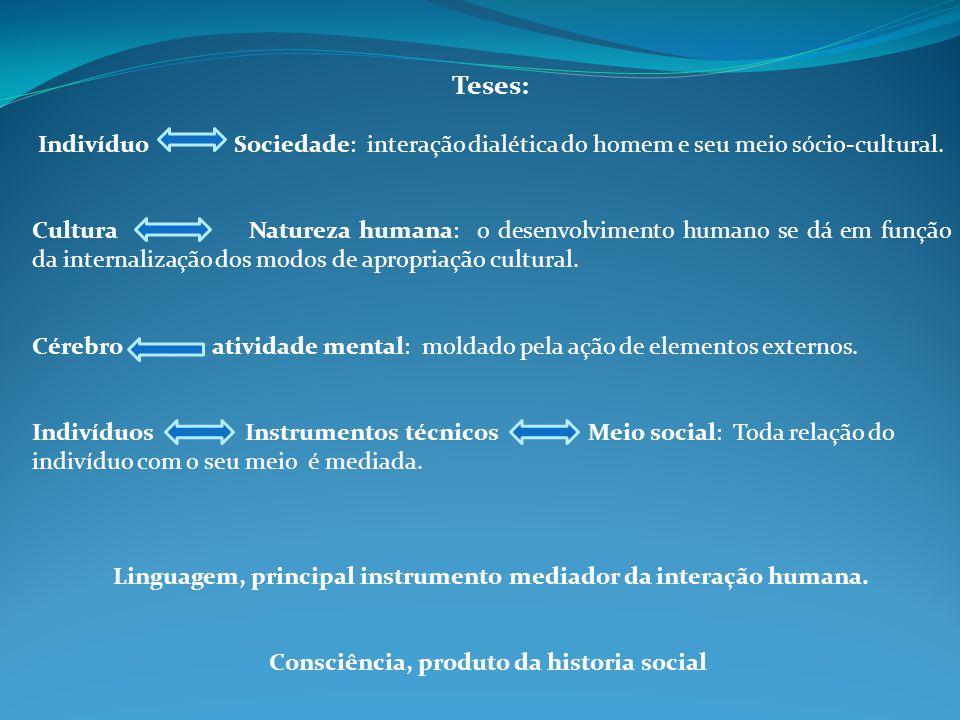 Teses: Indivíduo Sociedade: interação dialética do homem e seu meio sócio-cultural. Cultura Natureza humana: o desenvolvimento humano se dá em função