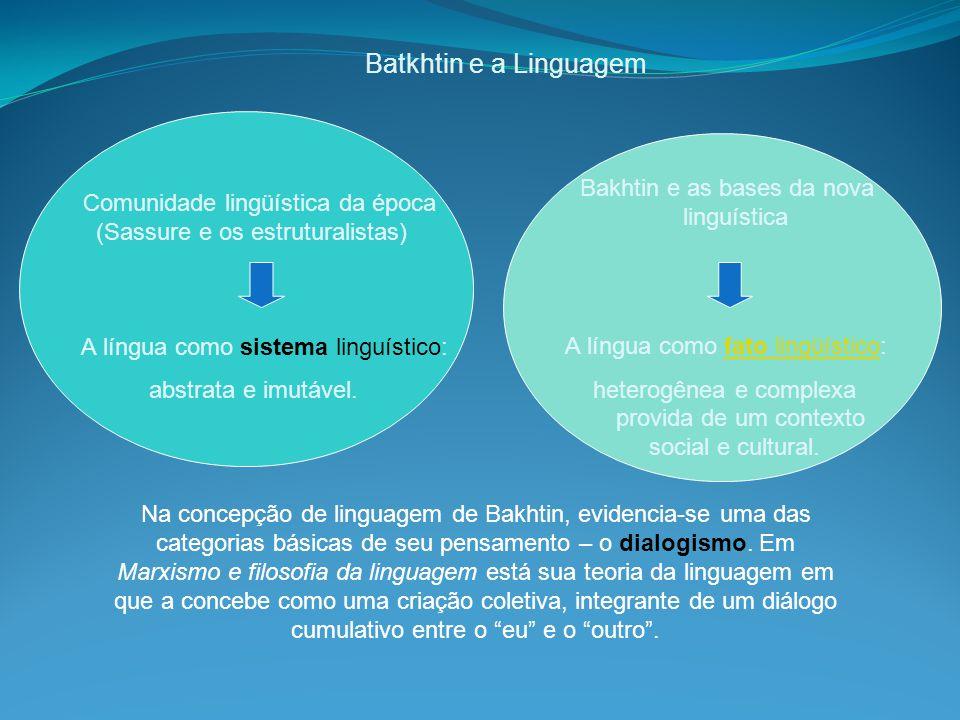 Comunidade lingüística da época (Sassure e os estruturalistas) A língua como sistema linguístico: abstrata e imutável. Batkhtin e a Linguagem Bakhtin