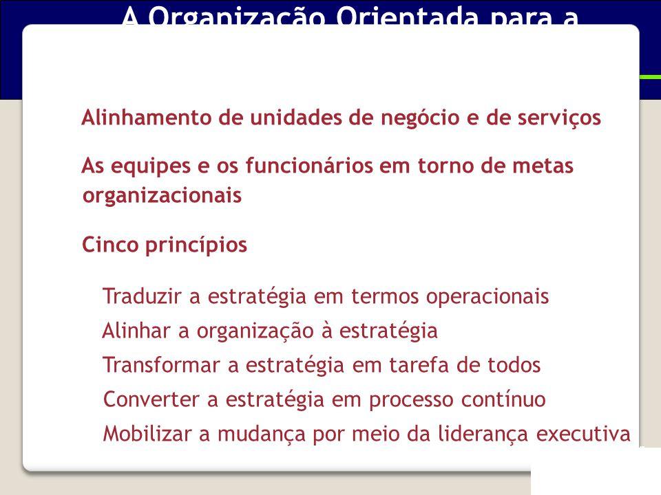 A Organização Orientada para a Estratégia Alinhamento de unidades de negócio e de serviços As equipes e os funcionários em torno de metas organizacionais Cinco princípios Traduzir a estratégia em termos operacionais Alinhar a organização à estratégia Transformar a estratégia em tarefa de todos Converter a estratégia em processo contínuo Mobilizar a mudança por meio da liderança executiva