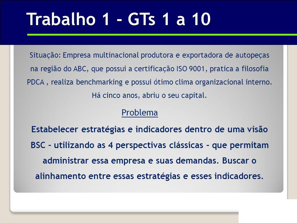 Trabalho 1 - GTs 1 a 10 Situação: Empresa multinacional produtora e exportadora de autopeças na região do ABC, que possui a certificação ISO 9001, pra