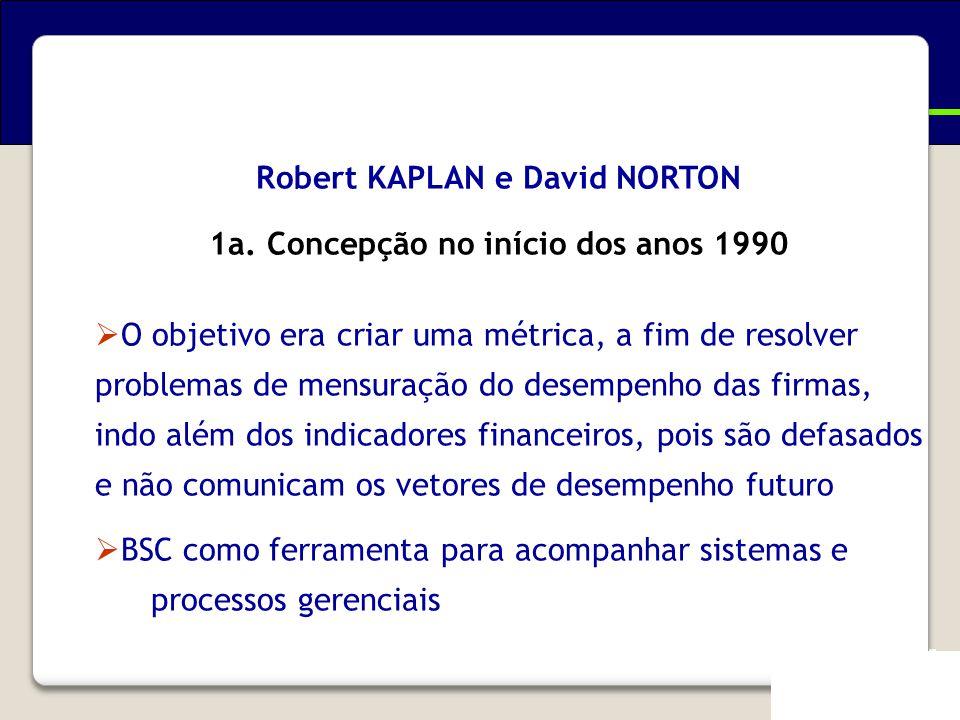 Evolução do Balanced Scorecard Robert KAPLAN e David NORTON 1a. Concepção no início dos anos 1990  O objetivo era criar uma métrica, a fim de resolve