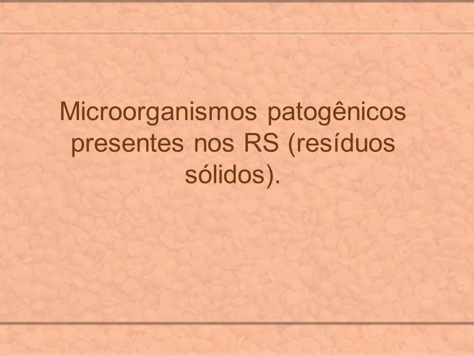 Microorganismos patogênicos presentes nos RS (resíduos sólidos).