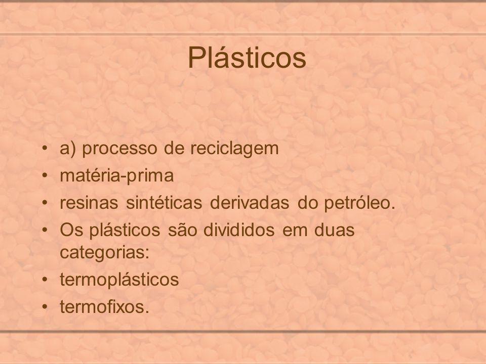 Plásticos a) processo de reciclagem matéria-prima resinas sintéticas derivadas do petróleo. Os plásticos são divididos em duas categorias: termoplásti