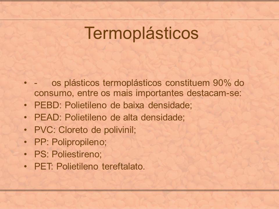 Termoplásticos -os plásticos termoplásticos constituem 90% do consumo, entre os mais importantes destacam-se: PEBD: Polietileno de baixa densidade; PE