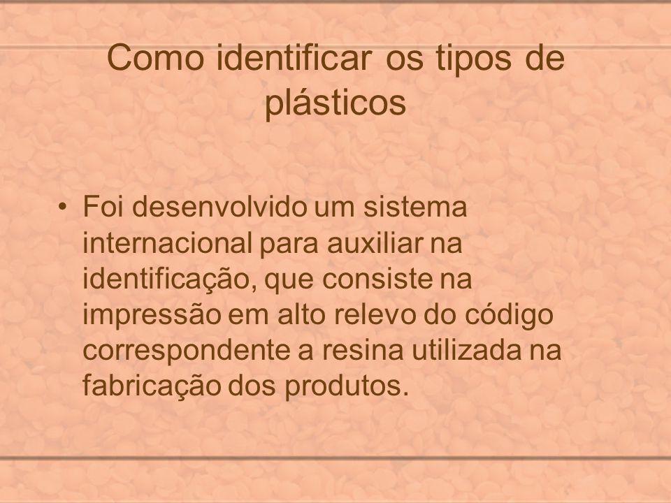 Como identificar os tipos de plásticos Foi desenvolvido um sistema internacional para auxiliar na identificação, que consiste na impressão em alto rel