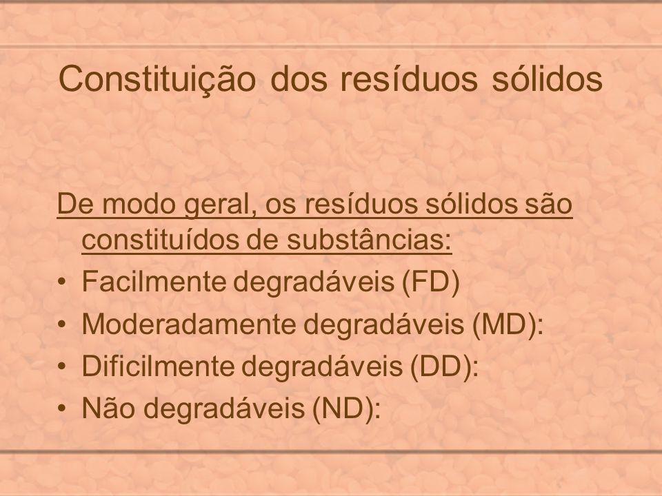 Constituição dos resíduos sólidos De modo geral, os resíduos sólidos são constituídos de substâncias: Facilmente degradáveis (FD) Moderadamente degrad