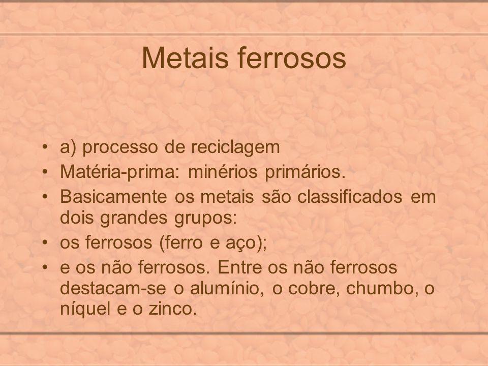 Metais ferrosos a) processo de reciclagem Matéria-prima: minérios primários. Basicamente os metais são classificados em dois grandes grupos: os ferros