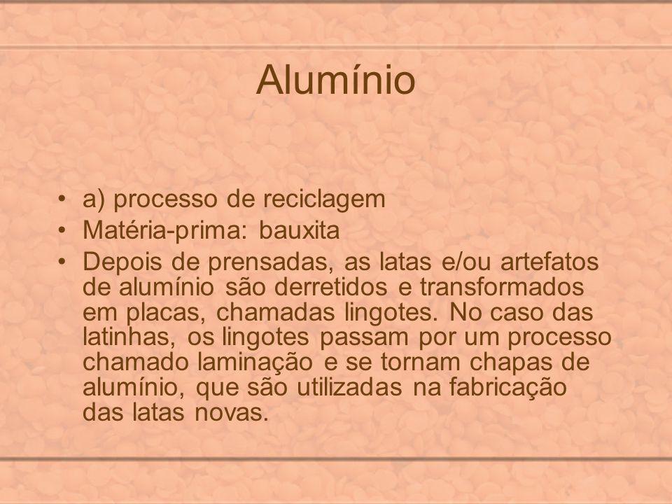 Alumínio a) processo de reciclagem Matéria-prima: bauxita Depois de prensadas, as latas e/ou artefatos de alumínio são derretidos e transformados em p