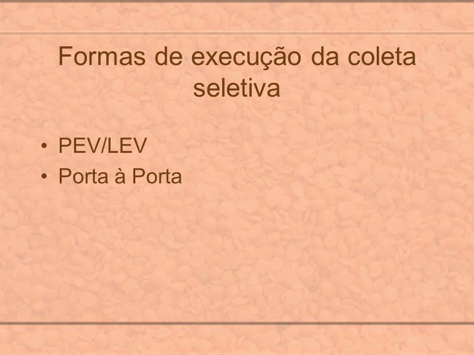 Formas de execução da coleta seletiva PEV/LEV Porta à Porta