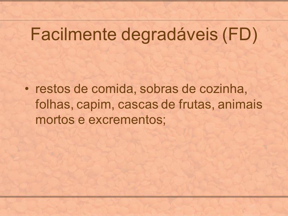 Facilmente degradáveis (FD) restos de comida, sobras de cozinha, folhas, capim, cascas de frutas, animais mortos e excrementos;