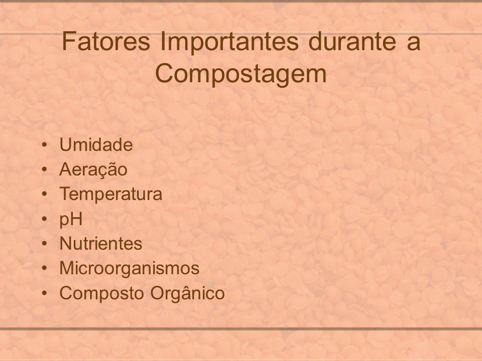 Fatores Importantes durante a Compostagem Umidade Aeração Temperatura pH Nutrientes Microorganismos Composto Orgânico