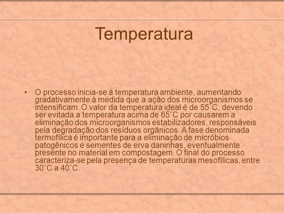 Temperatura O processo inicia-se à temperatura ambiente, aumentando gradativamente à medida que a ação dos microorganismos se intensificam. O valor da