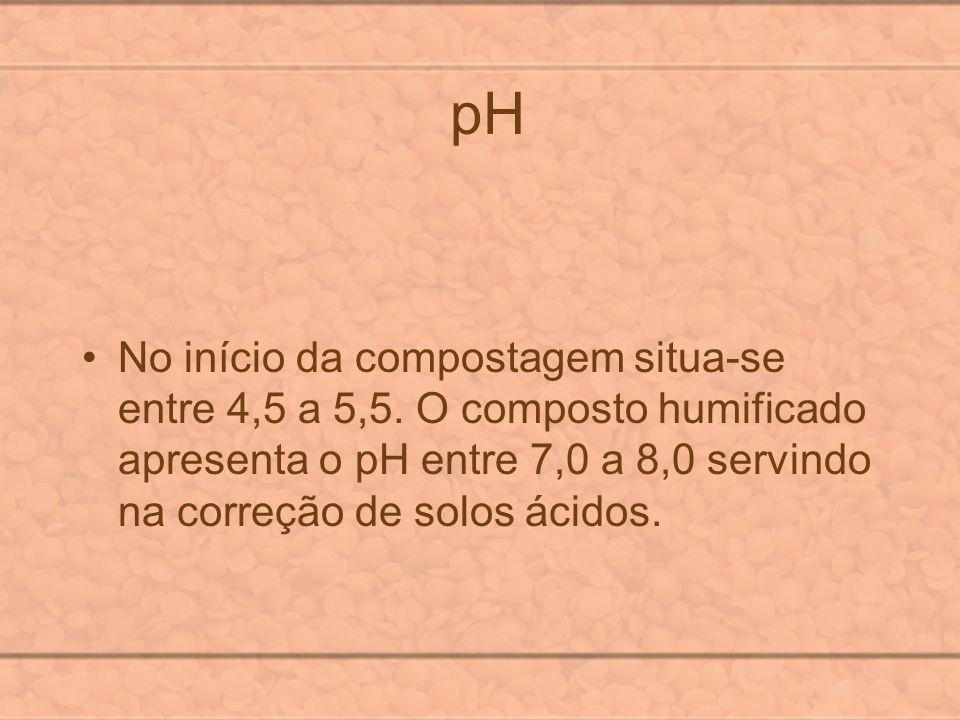 pH No início da compostagem situa-se entre 4,5 a 5,5. O composto humificado apresenta o pH entre 7,0 a 8,0 servindo na correção de solos ácidos.
