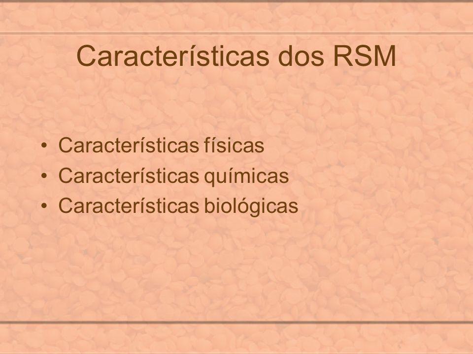 Características dos RSM Características físicas Características químicas Características biológicas