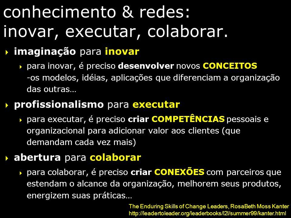 conhecimento & redes: inovar, executar, colaborar.