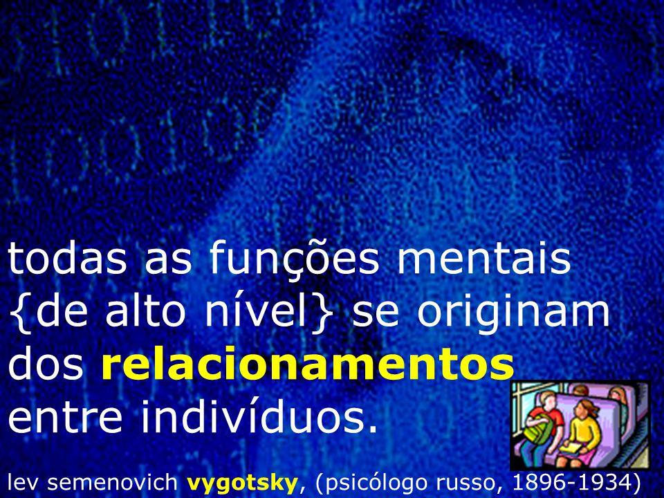 todas as funções mentais {de alto nível} se originam dos relacionamentos entre indivíduos.
