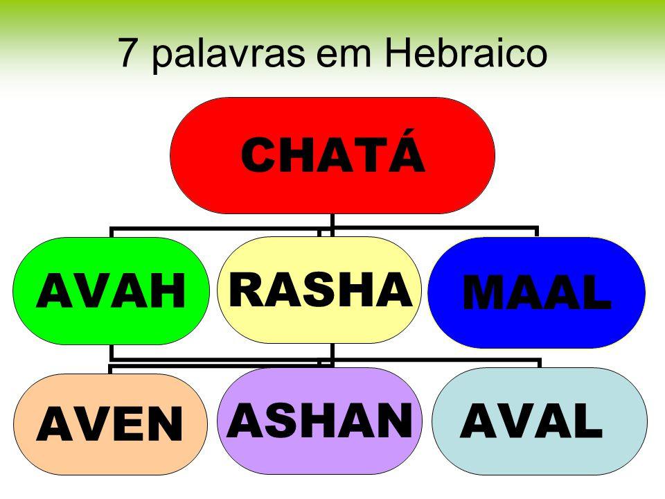 7 palavras em Hebraico CHATÁ AVAH AVAL RASHAMAALAVENASHAN