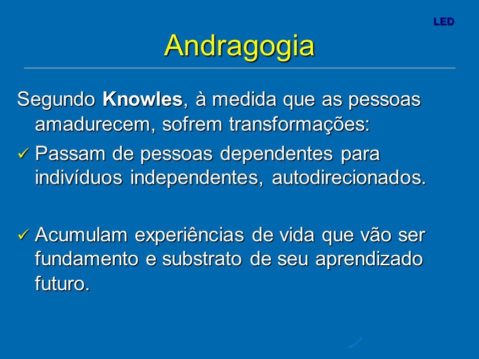 LED Andragogia Segundo Knowles, à medida que as pessoas amadurecem, sofrem transformações: Passam de pessoas dependentes para indivíduos independentes, autodirecionados.