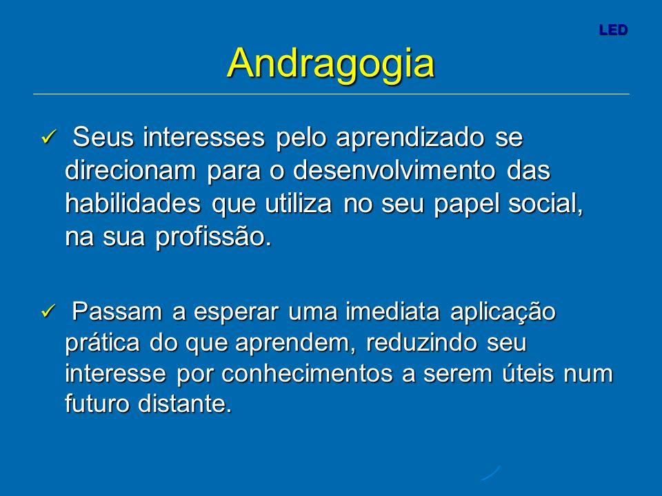 LED Andragogia Seus interesses pelo aprendizado se direcionam para o desenvolvimento das habilidades que utiliza no seu papel social, na sua profissão.