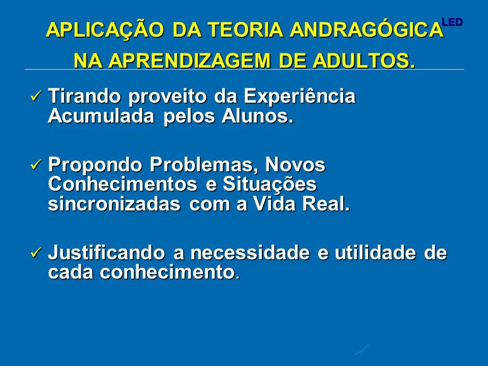 LED APLICAÇÃO DA TEORIA ANDRAGÓGICA NA APRENDIZAGEM DE ADULTOS.