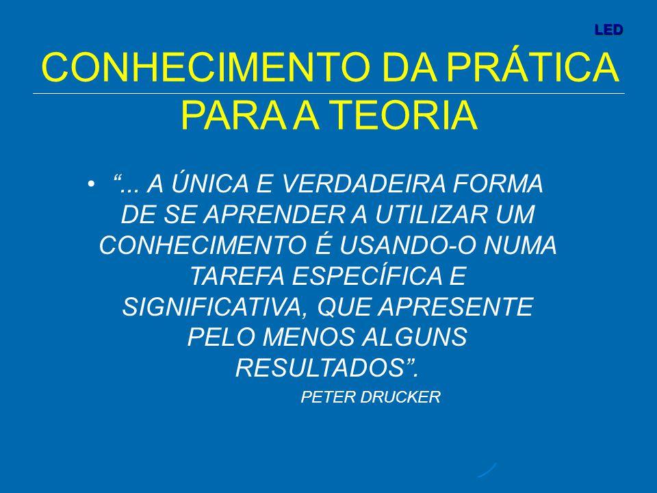 LED CONHECIMENTO DA PRÁTICA PARA A TEORIA ...
