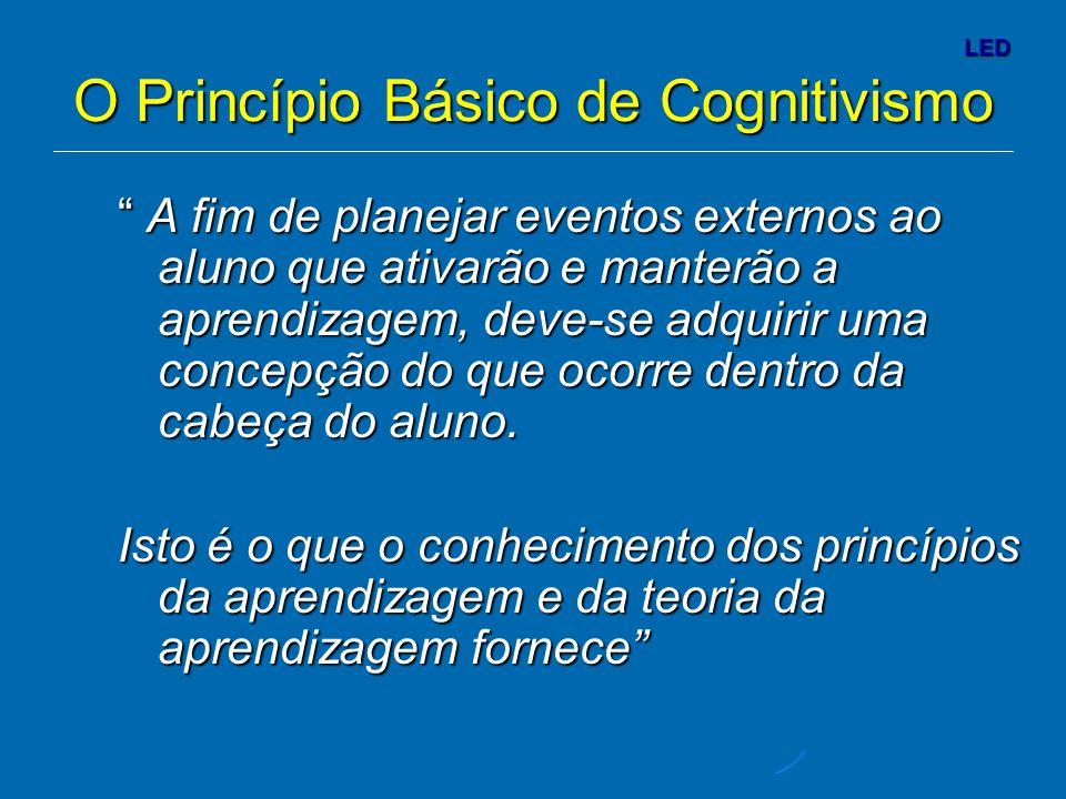 LED O Princípio Básico de Cognitivismo A fim de planejar eventos externos ao aluno que ativarão e manterão a aprendizagem, deve-se adquirir uma concepção do que ocorre dentro da cabeça do aluno.