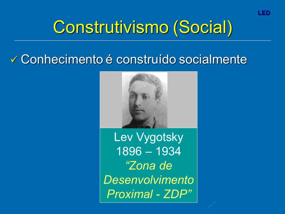 LED Construtivismo (Social) Conhecimento é construído socialmente Conhecimento é construído socialmente Lev Vygotsky 1896 – 1934 Zona de Desenvolvimento Proximal - ZDP