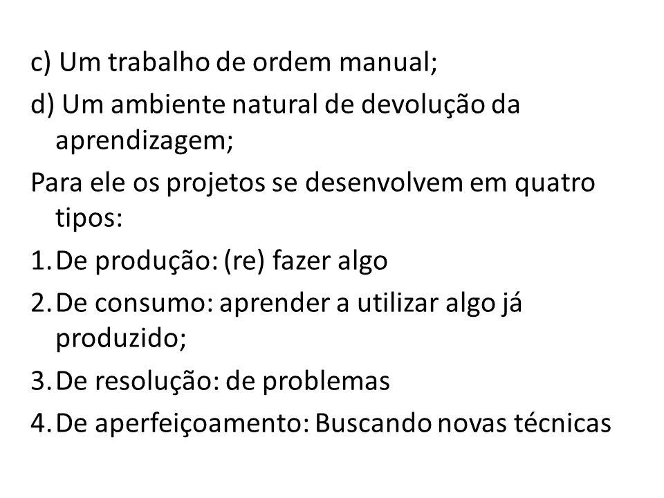 c) Um trabalho de ordem manual; d) Um ambiente natural de devolução da aprendizagem; Para ele os projetos se desenvolvem em quatro tipos: 1.De produçã