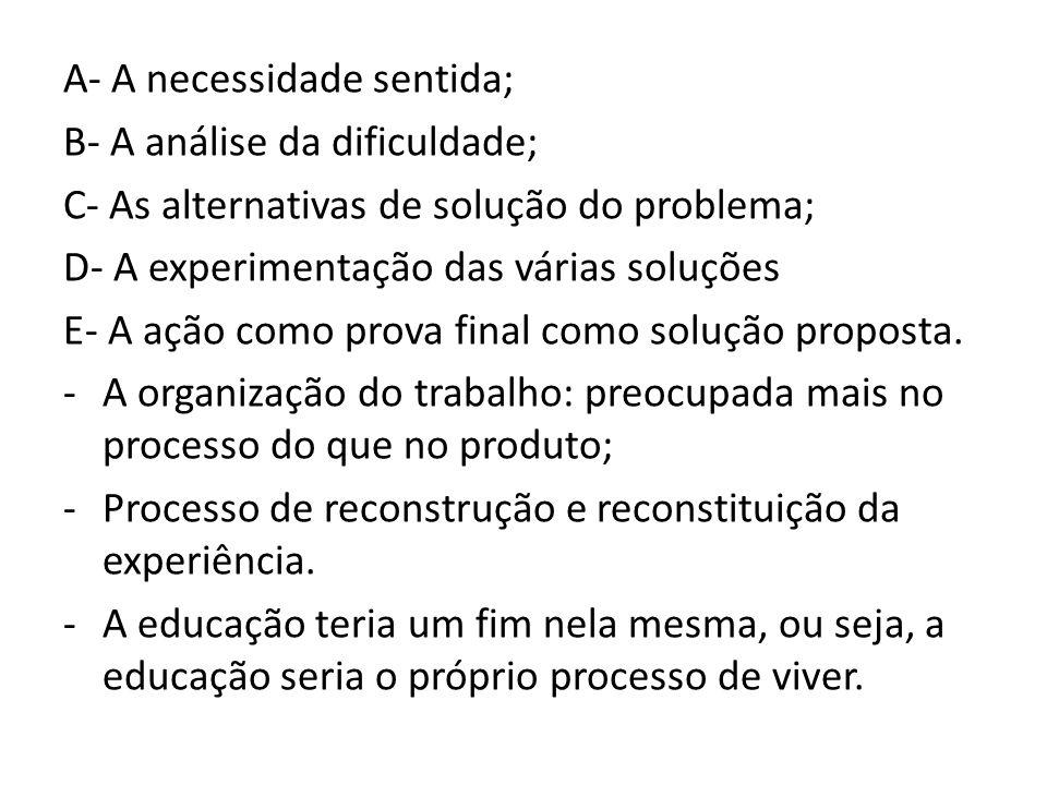 A- A necessidade sentida; B- A análise da dificuldade; C- As alternativas de solução do problema; D- A experimentação das várias soluções E- A ação co