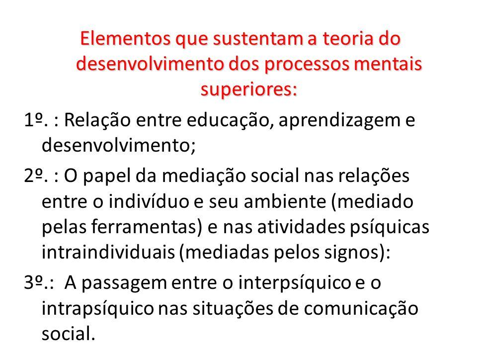 Elementos que sustentam a teoria do desenvolvimento dos processos mentais superiores: 1º.