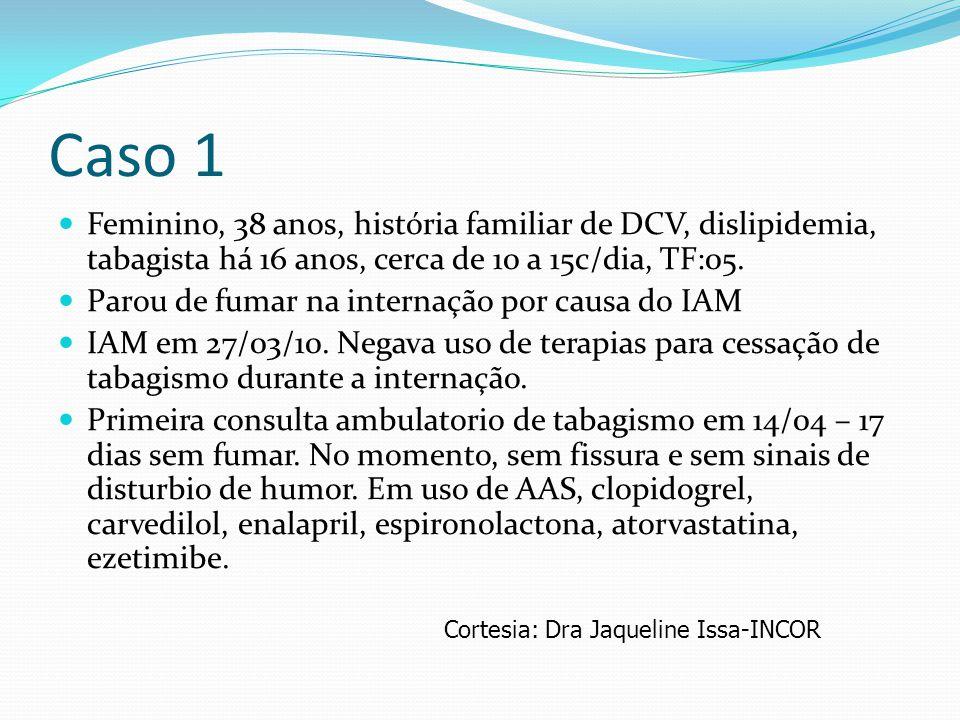 Caso 1 Feminino, 38 anos, história familiar de DCV, dislipidemia, tabagista há 16 anos, cerca de 10 a 15c/dia, TF:05. Parou de fumar na internação por