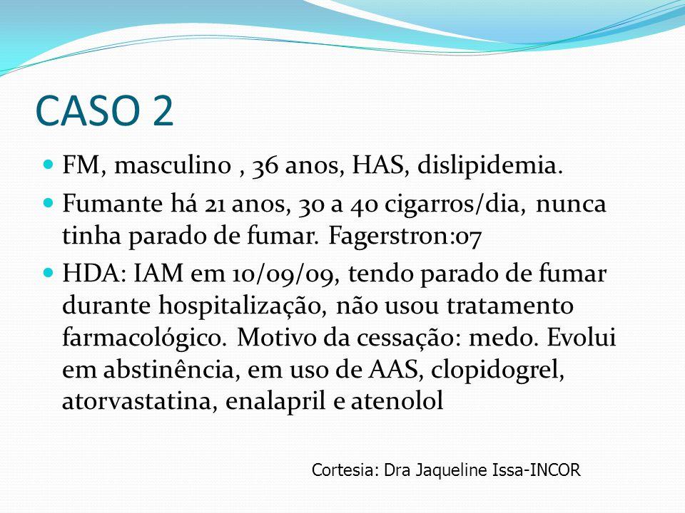 CASO 2 FM, masculino, 36 anos, HAS, dislipidemia. Fumante há 21 anos, 30 a 40 cigarros/dia, nunca tinha parado de fumar. Fagerstron:07 HDA: IAM em 10/