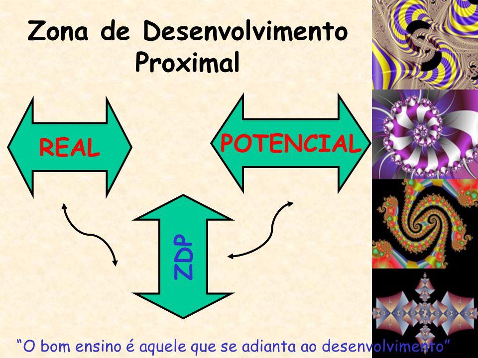 Pensamento Central Teoria Sócio-interacionista Relação entre aprendizagem e desenvolvimento Posição genética - origem e desenvolvimento dos processos psicológicos.