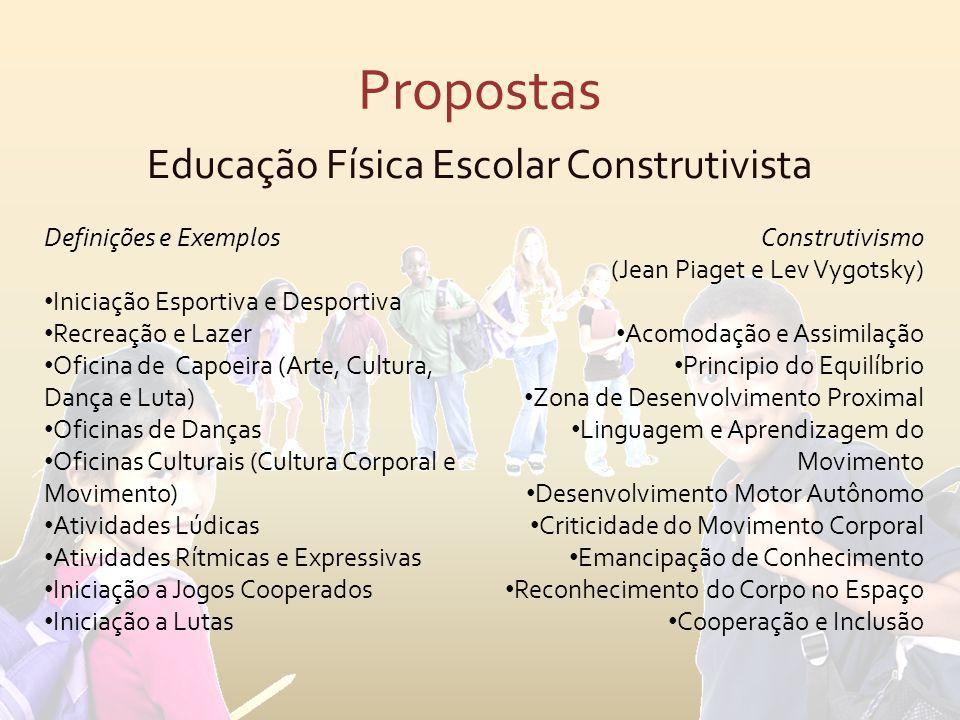 Conclusão A Educação Física Escolar Construtivista é uma vertente educacional pautado nos atuais valores sociais, políticos e epistemológicos desenvolvido na sociedade pós-século XX.