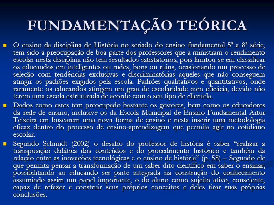 AUTORES PESQUISADOS ALMEIDA.L. S., (1992) ALMEIDA.