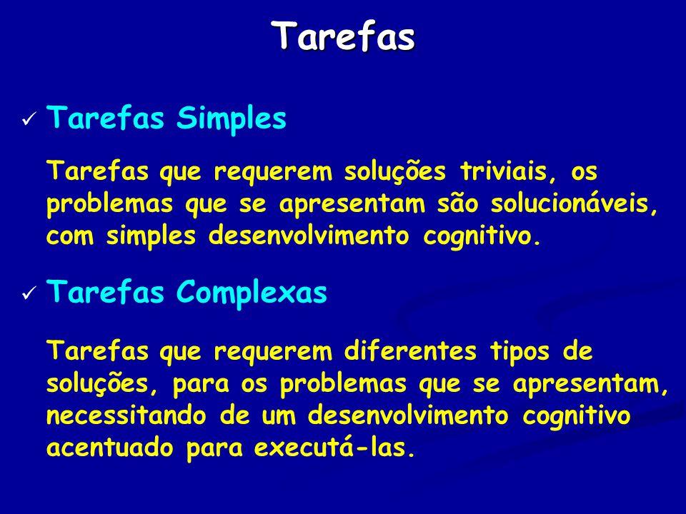 Tarefas Tarefas Simples Tarefas que requerem soluções triviais, os problemas que se apresentam são solucionáveis, com simples desenvolvimento cognitivo.