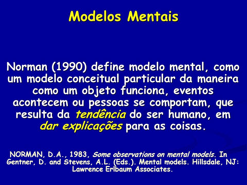 Modelos Mentais Norman (1990) define modelo mental, como um modelo conceitual particular da maneira como um objeto funciona, eventos acontecem ou pessoas se comportam, que resulta da tendência do ser humano, em dar explicações para as coisas.