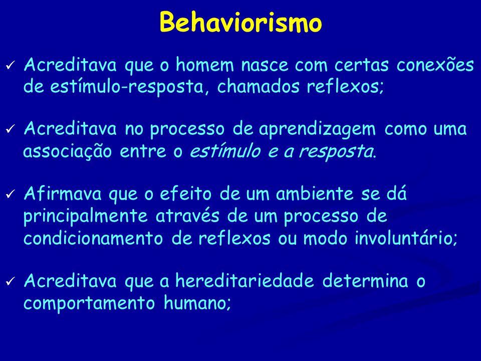 Behaviorismo Acreditava que o homem nasce com certas conexões de estímulo-resposta, chamados reflexos; Acreditava no processo de aprendizagem como uma associação entre o estímulo e a resposta.