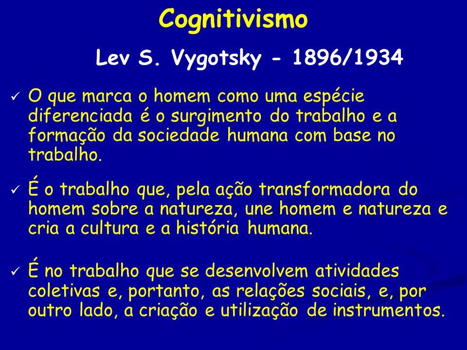 Cognitivismo Lev S.