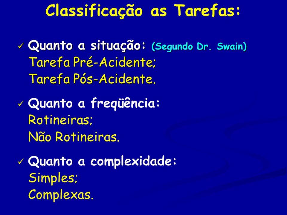 Classificação as Tarefas: Quanto a situação: (Segundo Dr.