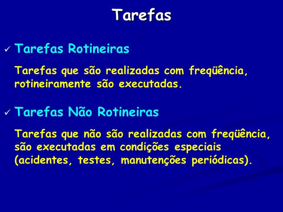 Tarefas Tarefas Rotineiras Tarefas que são realizadas com freqüência, rotineiramente são executadas.