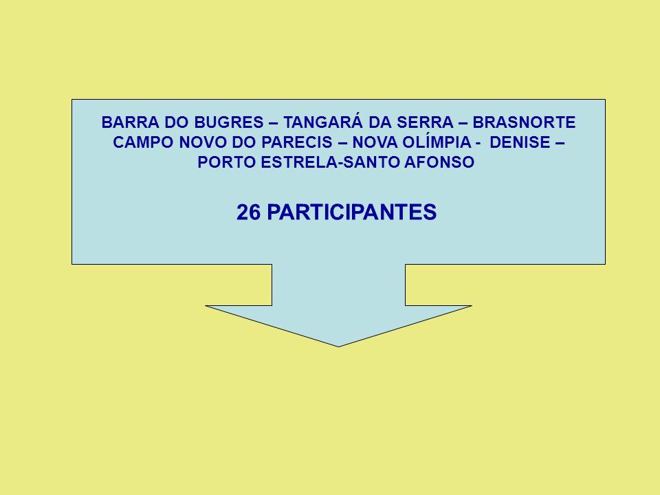 BARRA DO BUGRES – TANGARÁ DA SERRA – BRASNORTE CAMPO NOVO DO PARECIS – NOVA OLÍMPIA - DENISE – PORTO ESTRELA-SANTO AFONSO 26 PARTICIPANTES