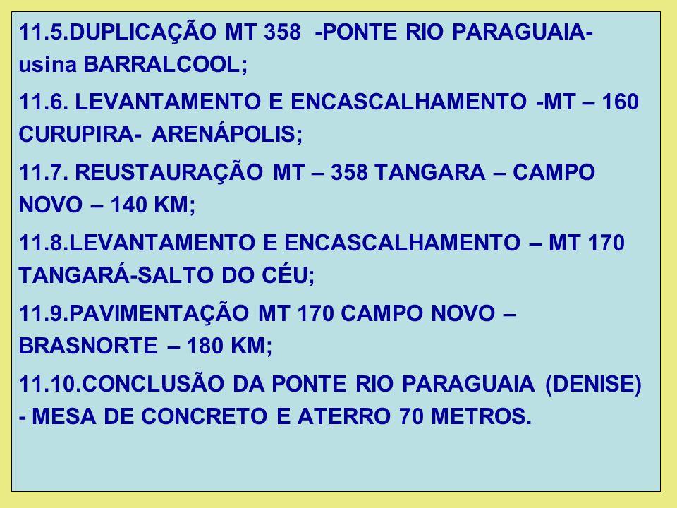 11.5.DUPLICAÇÃO MT 358 -PONTE RIO PARAGUAIA- usina BARRALCOOL; 11.6. LEVANTAMENTO E ENCASCALHAMENTO -MT – 160 CURUPIRA- ARENÁPOLIS; 11.7. REUSTAURAÇÃO