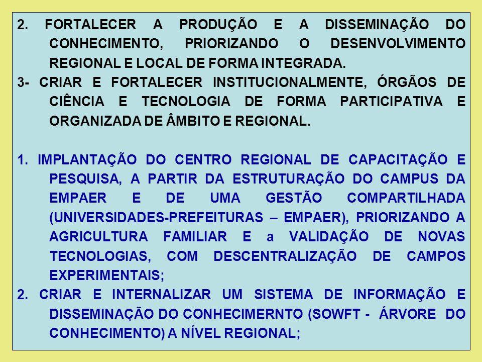 2. FORTALECER A PRODUÇÃO E A DISSEMINAÇÃO DO CONHECIMENTO, PRIORIZANDO O DESENVOLVIMENTO REGIONAL E LOCAL DE FORMA INTEGRADA. 3- CRIAR E FORTALECER IN