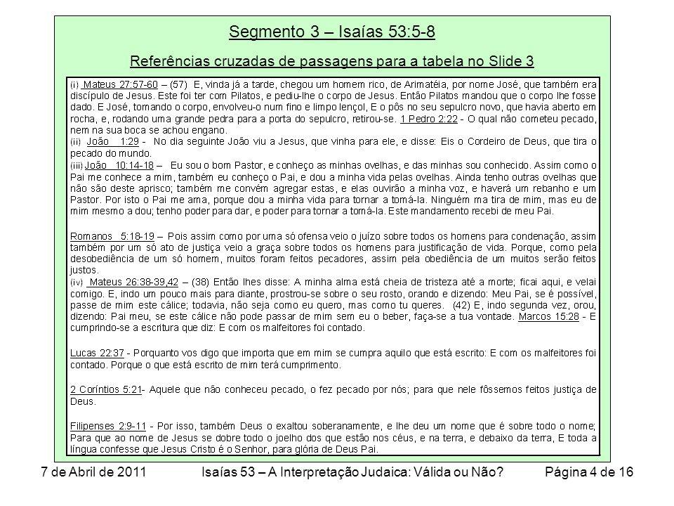 Segmento 3 – Isaías 53:5-8 Referências cruzadas de passagens para a tabela no Slide 3 7 de Abril de 2011Isaías 53 – A Interpretação Judaica: Válida ou Não.