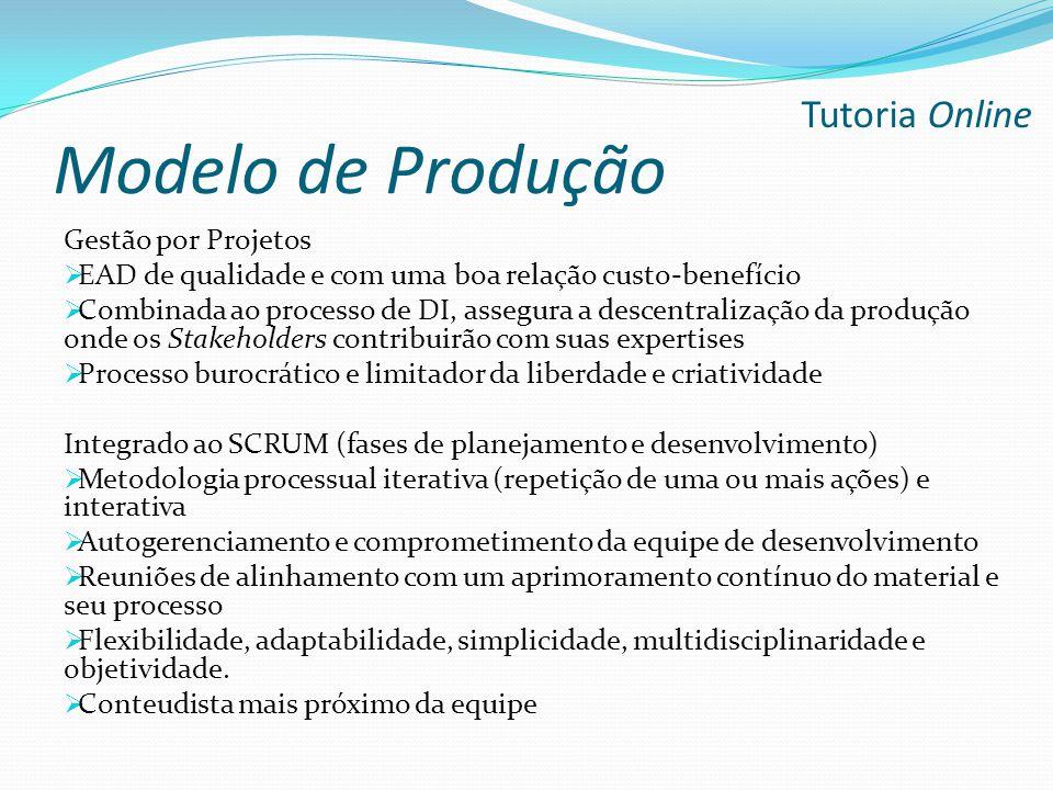 Modelo de Produção Gestão por Projetos  EAD de qualidade e com uma boa relação custo-benefício  Combinada ao processo de DI, assegura a descentraliz