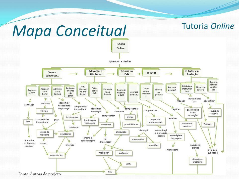 Mapa Conceitual Fonte: Autora do projeto
