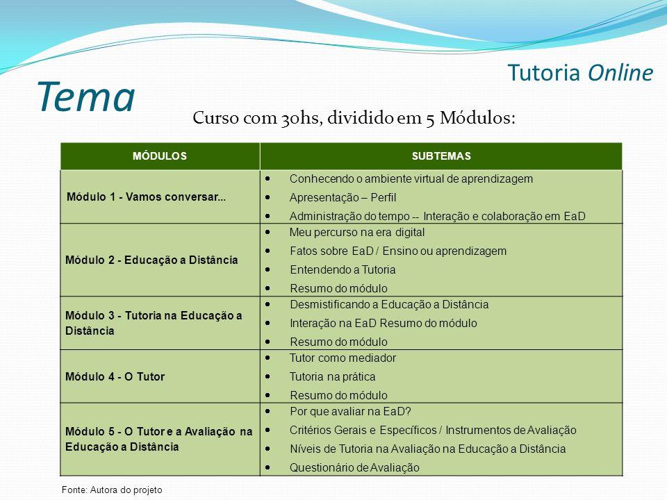 Curso com 30hs, dividido em 5 Módulos: Tutoria Online Fonte: Autora do projeto MÓDULOSSUBTEMAS Módulo 1 - Vamos conversar...  Conhecendo o ambiente v